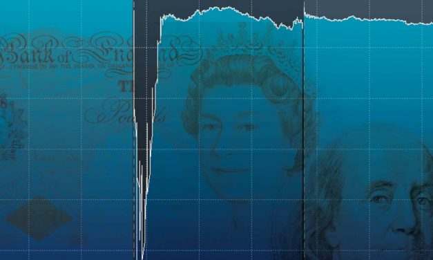 BPMA: The damaging effect of currency fluctuations