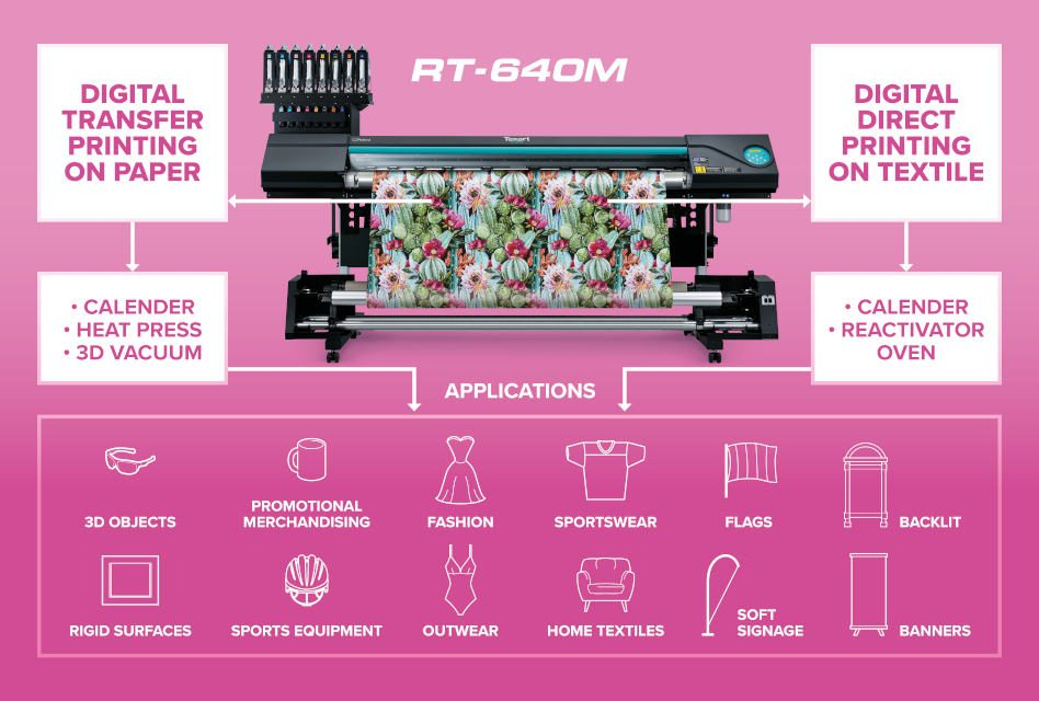 Roland to showcase Texart RT-640M at The Print Show's Diversification Zone